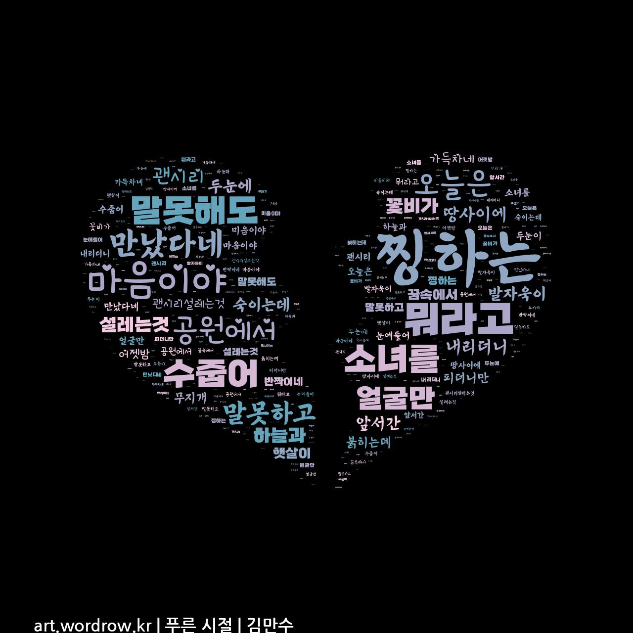워드 클라우드: 푸른 시절 [김만수]-48